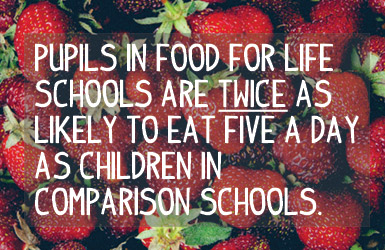 Pupils in FFL schools are twice as likely to eat five a day