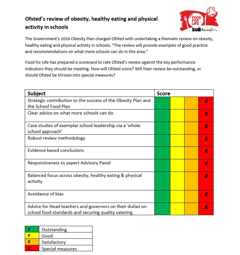 Ofsted scorecard